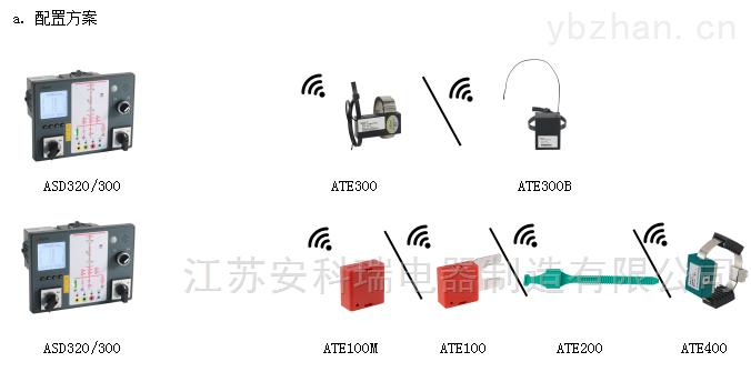 开关柜在线测温装置厂家 无线通讯测控终端