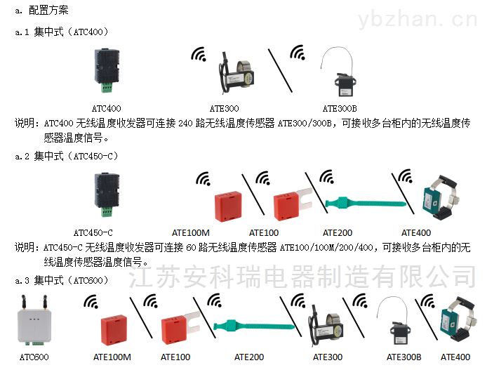 开关柜无线测温系统价格 无线通讯测控终端