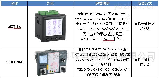 无源测温在不同场景的应用 无线通讯测控终端