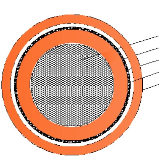 GGP-EV新能源汽车用耐温电缆