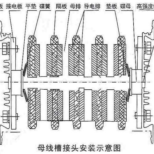 生产制造母线槽连接器