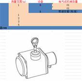 希而科供应TWK-SWM系列位移传感器