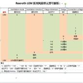 希而科供应品牌Rexroth LEM系列风扇元件