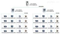 Acrel-6000漏电监控系统