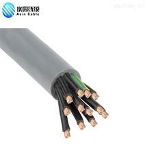 防火电缆BS5308云母带+XLPE绝缘+总屏蔽+LSOH护套