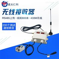 RS-JSQ建大仁科无线接收器高防护精度温湿度传感器