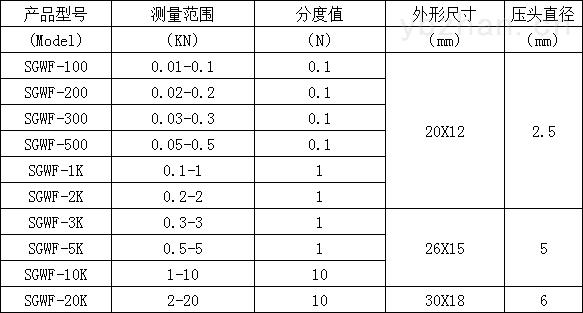 微型数显测力计