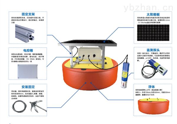综合排污口浮标多参数液位水质监测系统