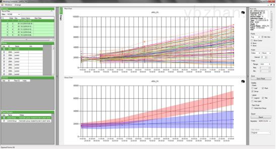 PlantScree SC表型分析系统