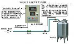 管道流量自動調節裝置