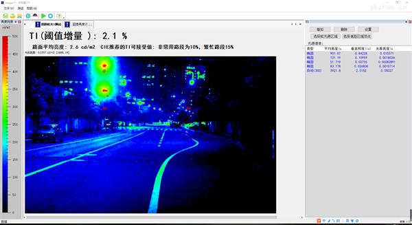 道路眩光检测仪