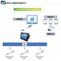 GIL/GIS系列伸缩节状态在线监测系统
