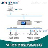 JC-OM500SF6微水密度 在线监测系统