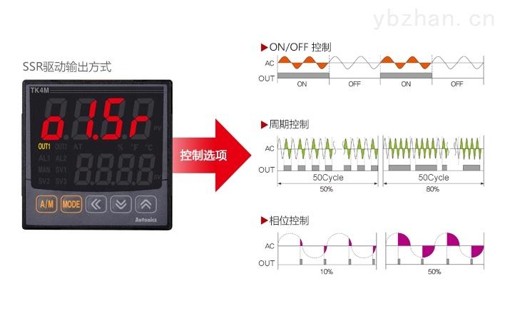 TK 系列 高性能PID温度控制器