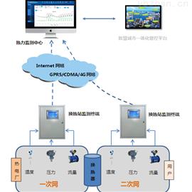 FlowNa换热站热网监控系统