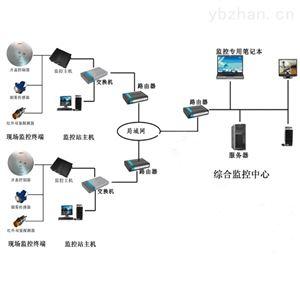 环境信息系统