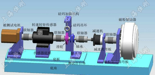 <strong>0-1600N.m异步电机转矩转速测量仪</strong>