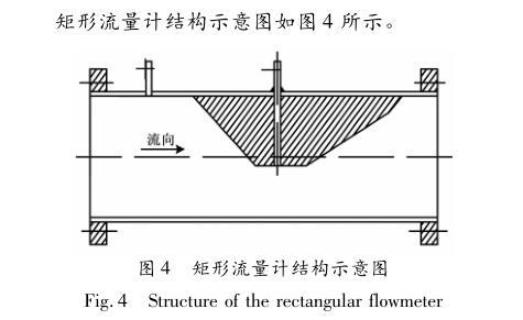 什么是差压式矩形流量计