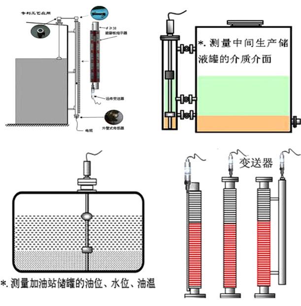 磁致伸缩液位计安装图