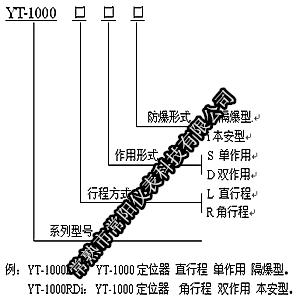 常熟常阳/常熟仪表,YT1000R阀门定位器,电气阀门定位器,YT1000L阀门定位器,调节阀定位器