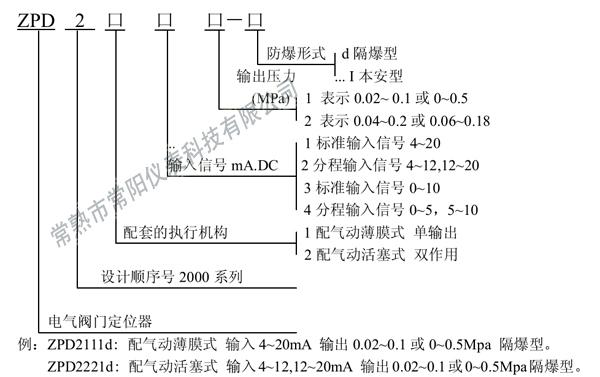 ZPD-1000电气阀门定位器选型表