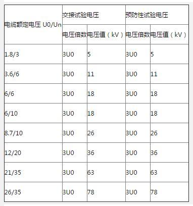 晟皋70KV/0.5μF(智能/全自动)0.1Hz超低频高压发生器