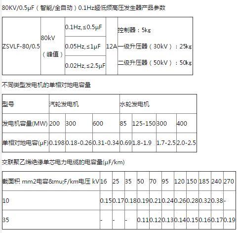 晟皋80KV/0.5μF(智能/全自动)0.1Hz超低频高压发生器