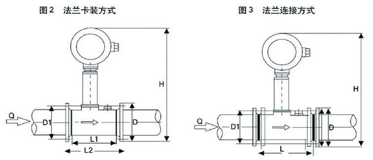压缩空气流量计法兰卡装与法兰连接的结构图