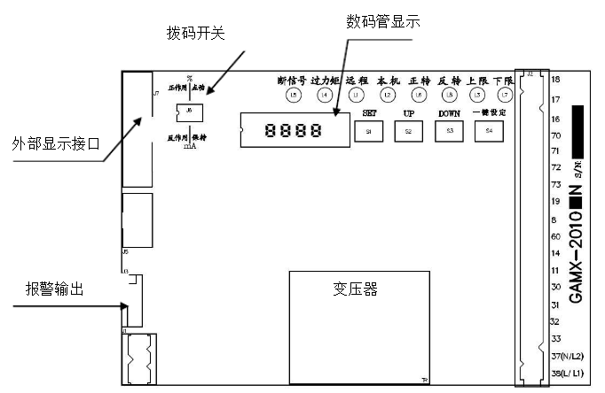 伯納德電動執行器控制板布局