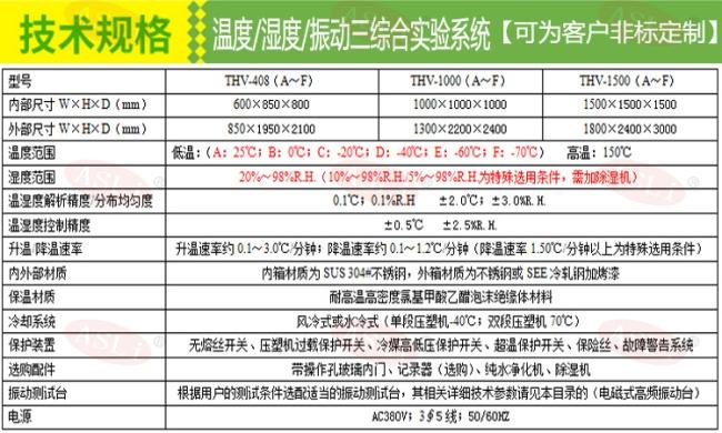 温湿度三综合振动台技术规格