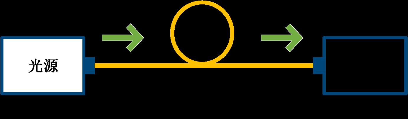 福禄克光纤一级测试:CFP-100-Q