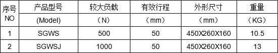 焊接端子拉力强度检测仪