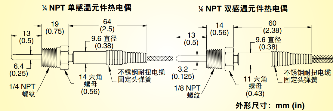 <strong><strong><strong><strong>Omega欧米茄管塞式螺钉式热电偶探头</strong></strong></strong></strong>