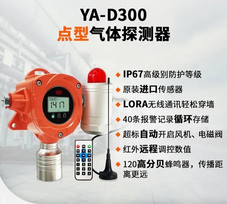 瑶安D300气体探测器.jpg