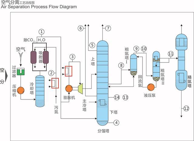 在线气体分析仪表在空分系统装置中的选型及应用 诺科仪器专注研发生产<strong><strong>空分气体分析仪表</strong></strong>10余年 售后好价格可谈NK-800系示例图1